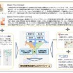 JTB総研、「観光需要喚起型MaaS」実証を千葉県で実施 プラン提案と配車をセットで