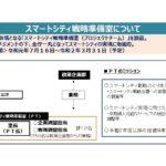 大阪府 スマートシティ化の実現に向け「スマートシティ戦略準備室」を立ち上げ