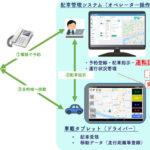 JR西日本と島根県邑南町、地方版MaaS構築に向け連携 配車システム実証も