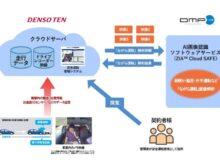 「ながら運転」をAI画像解析するサービスの提供イメージ