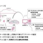 データ・テックと東海理化が業務協力 車両管理とデジタルキーを融合し、カーシェアなどに応用