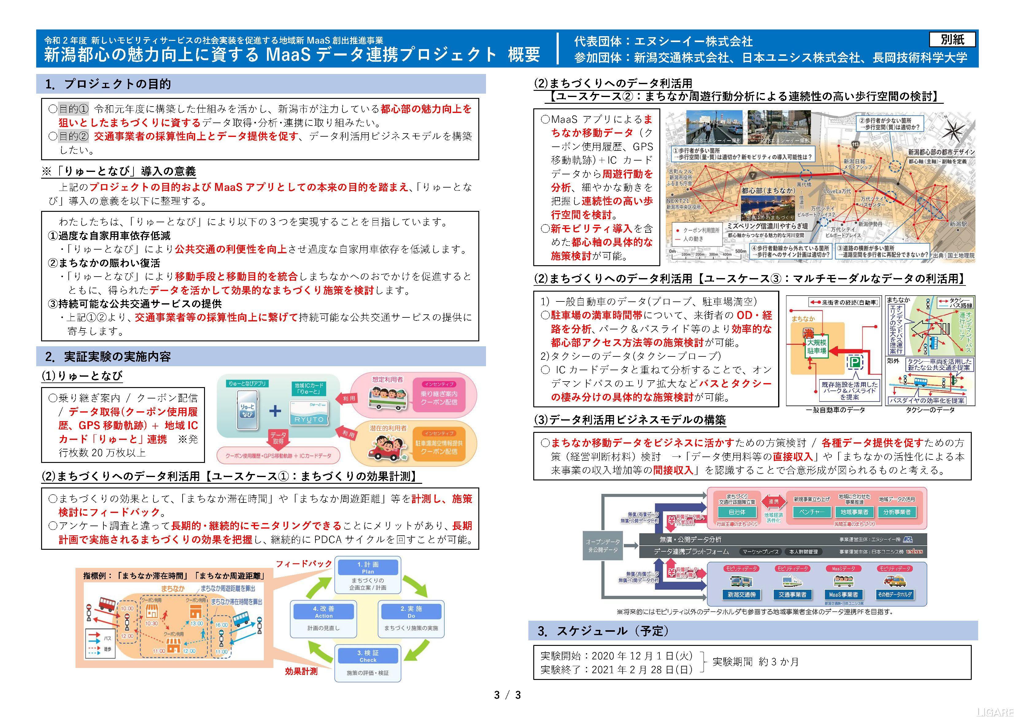 「新潟都心の魅力向上に資する MaaS データ連携プロジェクト」 概要