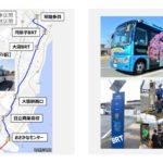 みちのりHDら、ひたちBRTで自動運転バスの実証  路車協調・遠隔監視など検証