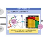 日立 道路・交通事業者が有するIoT データを分析・可視化する 「交通データ利活用サービス」を提供開始