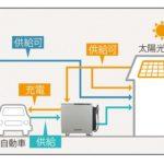 デンソー、EVやPHVに貯めた電気を住宅で活用できる「V2H-充放電器」を販売開始