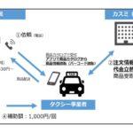 つくば市、タクシーによる買物代行を開始 利用料330円からトライアル