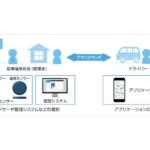 ソフトバンク IoTを活用したパーキングシェアリング事業に参入