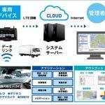 商用車向けテレマティクスを中心とした自動車向けサービスを展示  ゼンリンデータコム、地図データを活用したテレマティクス開始