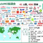 CHAdeMO 協議会、超高出力充電を中国電力企業と共同で開発