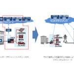 竹中工務店、日立と協業 EV充放電の最適化とV2Xシステム構築