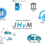 日本水素ステーションネットワーク合同会社に、新たに5社が資本参画