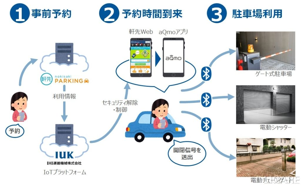 システム概要・利用イメージ図