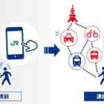 JR東日本とヴァル研究所がアプリ連携 今後のMaaS展開に向け相互関係強化