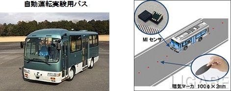 自動運転専用車両の写真と車線維持制御実験のイメージ図 出典:ソフトバンク(株) プレスリリースより