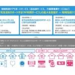 パナソニック、関電など、IoT活用で在宅高齢者の生活サポートサービスの実証実験