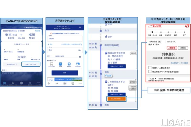 ANA空港アクセスナビからJR九州新幹線の予約イメージ