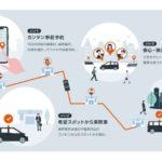 KDDIら5社、オンデマンド相乗りタクシーの実証実験 商用化に向け延べ4,000人対象