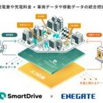 スマートドライブとエネゲートが協業 EV向けソリューション開発へ
