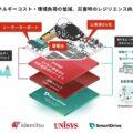 宮崎県でエネルギーマネジメントの実証実験 車両管理システムとも連携 【出光・日本ユニシス・スマートドライブ】