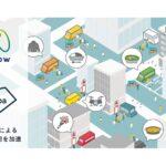 メロウとakippaが提携 モビリティによるスペース活用で価値向上めざす