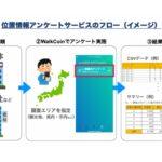 Agoop、観光地で位置情報アンケートを配信 自社スマホアプリを活用