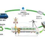 JR東日本、日産リーフのバッテリーを踏切保安装置に再利用