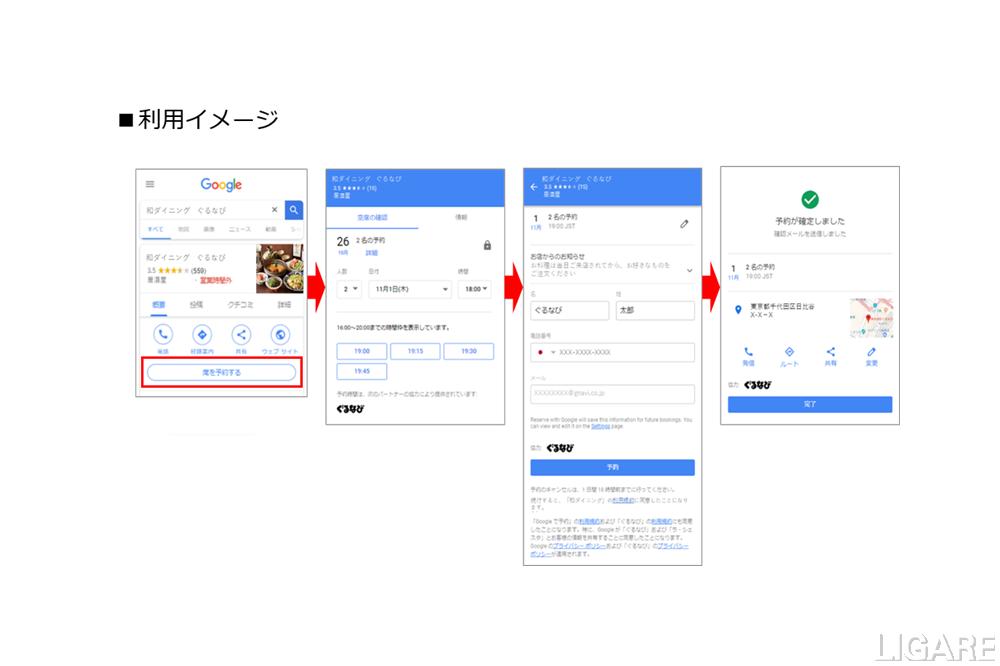 ぐるなび「Googleで予約」利用イメージ