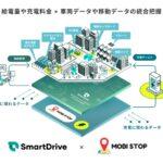 スマートドライブ、EV給電のMobi Stopと協業 移動データと給電データを連結