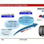 横浜ゴム、タイヤの状況に応じたサービスを展開する技術開発ビジョンを発表