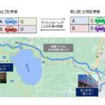 オリックス自動車、会津若松市でワンウェイカーシェアリングの実証実験開始