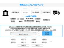 GROUNDと日本ユニシスの共同事業イメージ