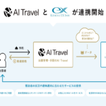AIトラベルと京急EXインが協業開始、法人向け宿泊サービス向上へ