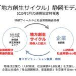 東急ら、伊豆半島でのドローン活用による地方創生推進の連携協定締結