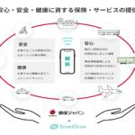 スマートドライブ、「ヒトにつくモビリティ保険」開発へ損保ジャパンと提携