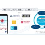 「東京メトロmy!アプリ」公開 タクシー配車・シェアサイクルアプリと連携