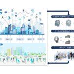 東大・ソフトバンクら、次世代AI都市シミュレーターの研究開発開始