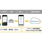 タクシー配車アプリ「S.RIDE」がコンカーと連携 経費精算を効率化