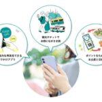 ゼンリン・日立、長崎市の観光型MaaSの実証実験に向けて協業