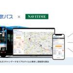 西武バス・ナビタイムジャパン、路線バスのリアルタイム混雑度を表示