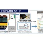 東京メトロ、銀座線・丸ノ内線でもリアルタイム混雑状況の配信開始