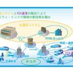 古河電工、5.9GHz帯におけるV2X通信用の実験試験局免許取得