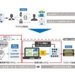 ヤマトら、業務量予測・適正配車システム導入 ビッグデータとAIを活用