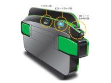 「タッチしやすい自動改札機」イメージ画像