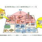阪急阪神HDグループ会社、ローカル5Gの免許取得 実証実験も開始