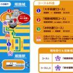 ZMP、姫路市が実施する自動運転モビリティ社会実験にてラクロを運行