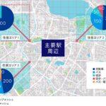 KDDI、「モビリティ可視化レポート」提供 地域住民の移動手段を可視化
