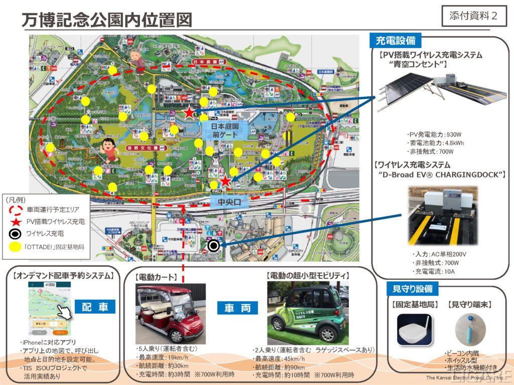 関西電力グループが目指すスマートシティの取組みに貢献