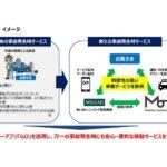 あいおいニッセイ同和損保とMoT、事故時に日常移動担保の実証実験開始