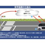BOLDLY、岐⾩市で⾃動運転バスの実証へ 顔認証による疑似決済も実施