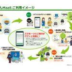 JR東日本、観光型MaaS実証を群馬県で実施 モバイルSuica決済や旅行プラン作成など
